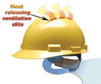 Bullard Hard Hat S62 with cooling vents